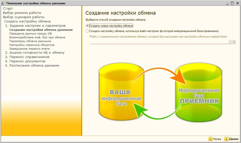 1С Предприятия Управления Торговли Редакция 10.3